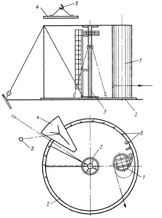 Технология монтажа вертикальных резервуаров